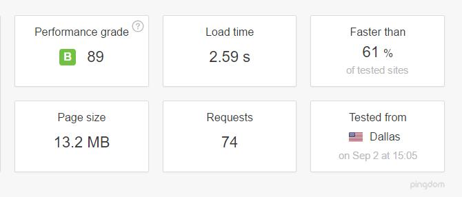 screenshot of pingdom test result