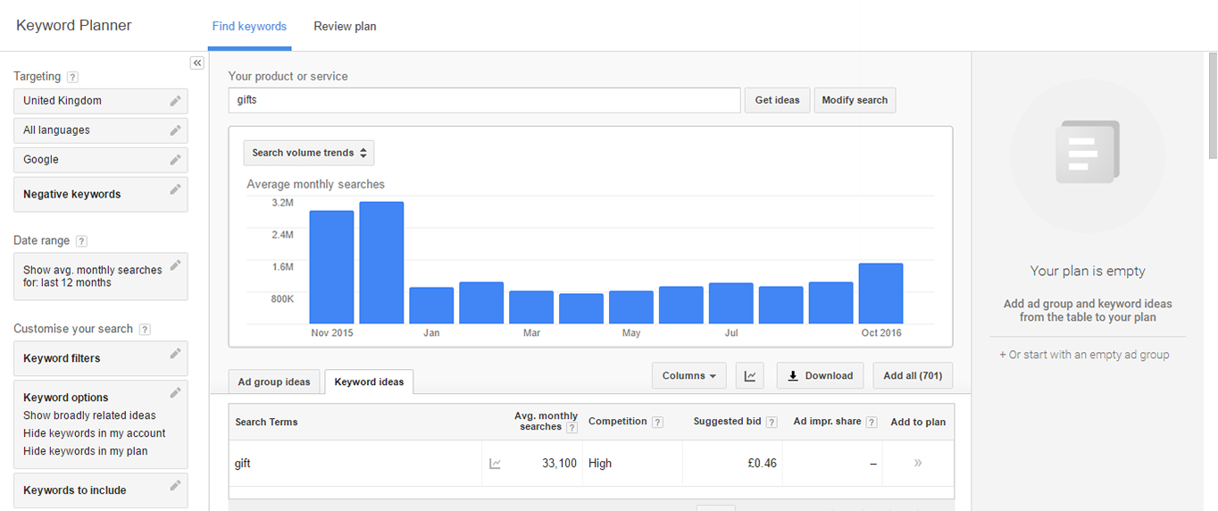 Adwords Keyword Planner can be used to view trend data.