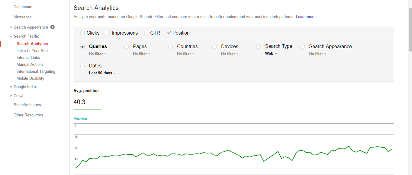 Google Search Console Search Analytics data.