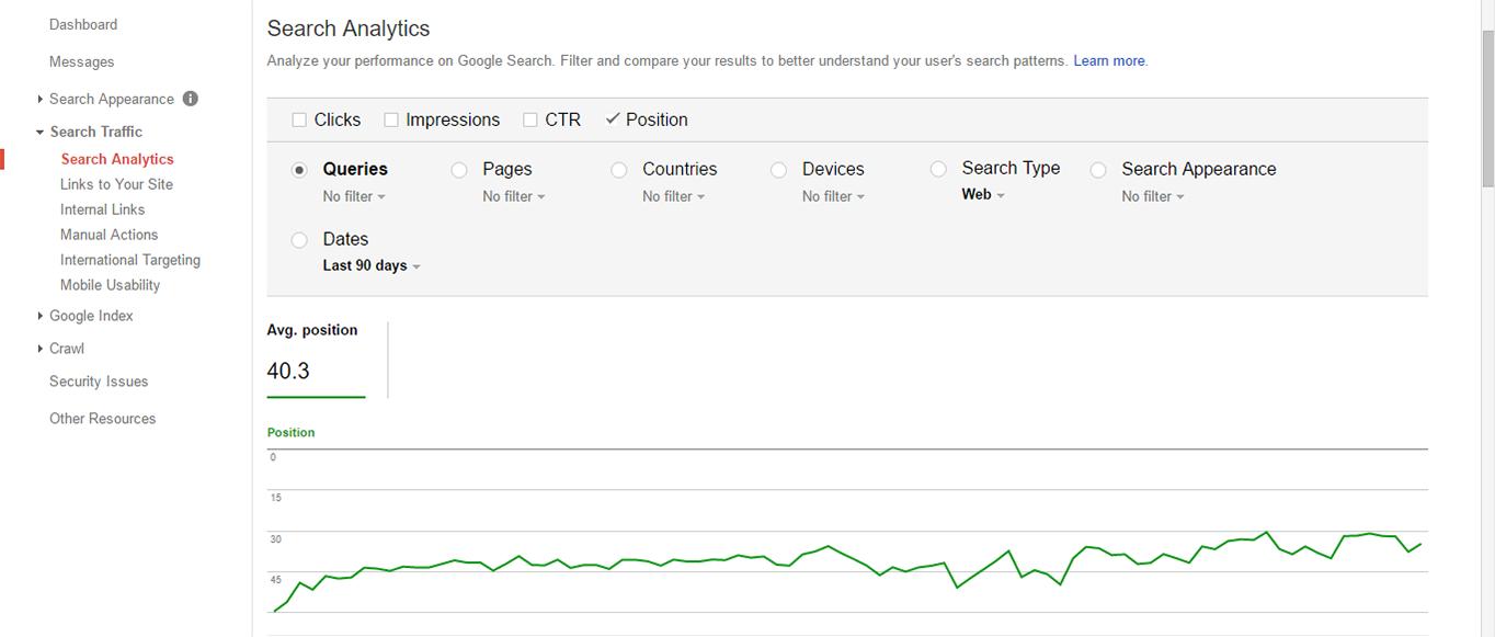 Google Search Console Search Analytics data.