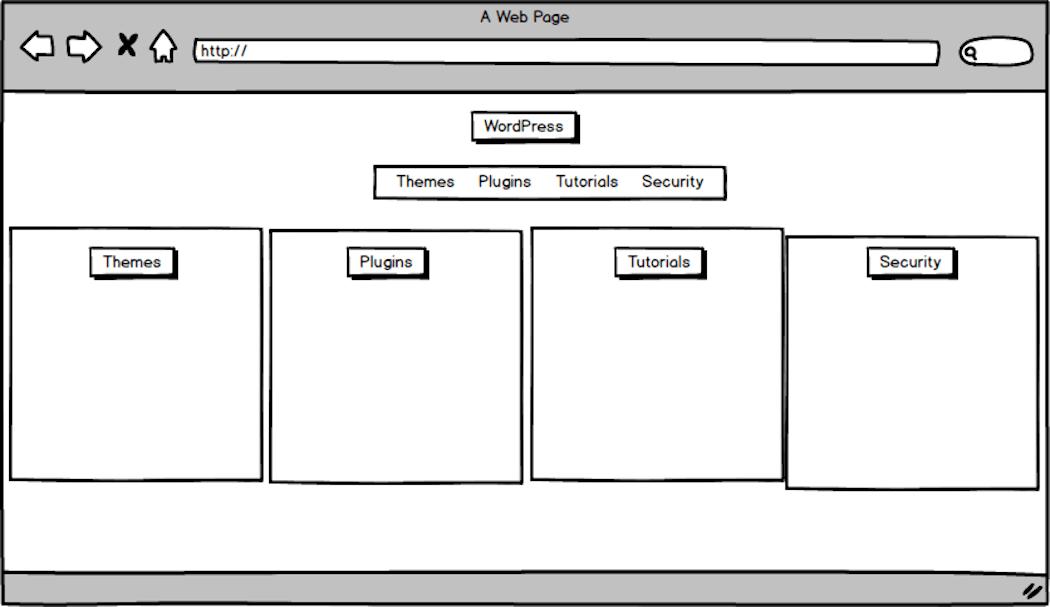 Create menu link to categories