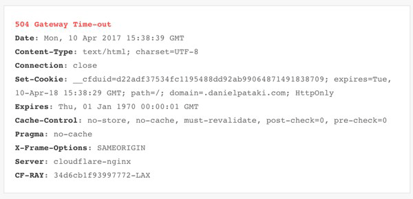 An example of a Pingdom downtime analysis