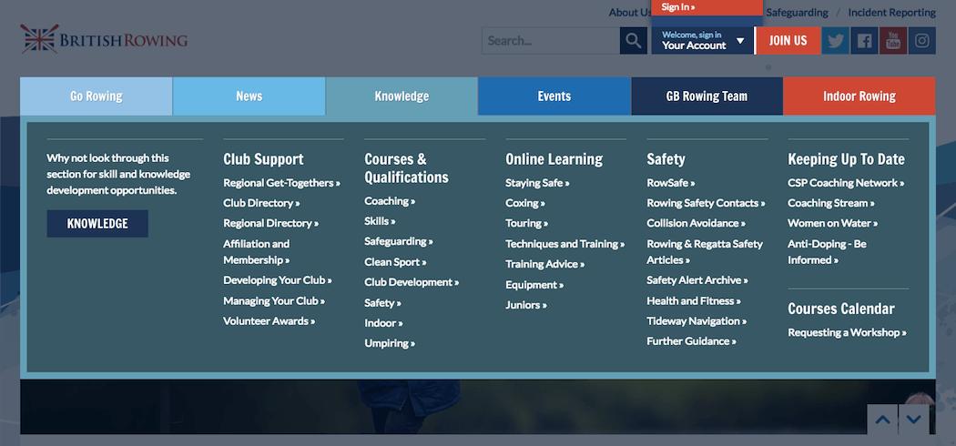 British Rowing Knowledge mega menu