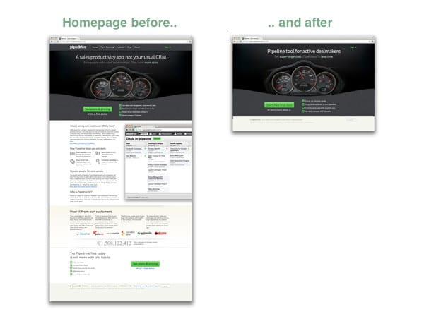 Pipedrive A/B test hompage
