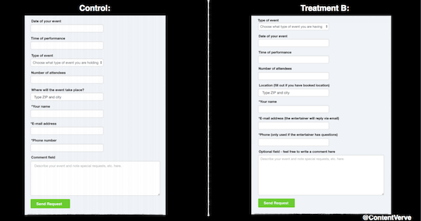 Perfect Contact Form - Unbounce A:B Test 2