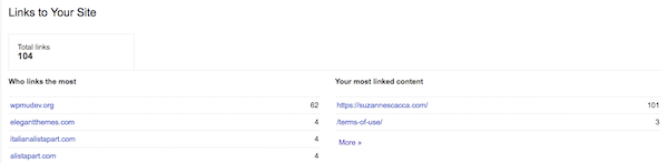 SEO Audit - Links to Your Site