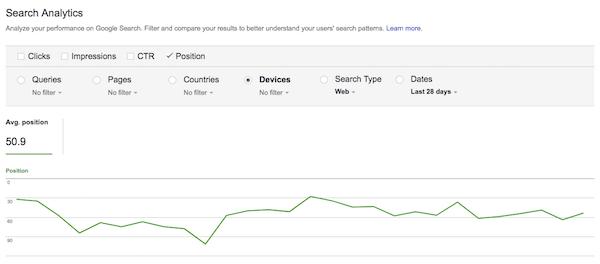 SEO Audit - Search Analytics