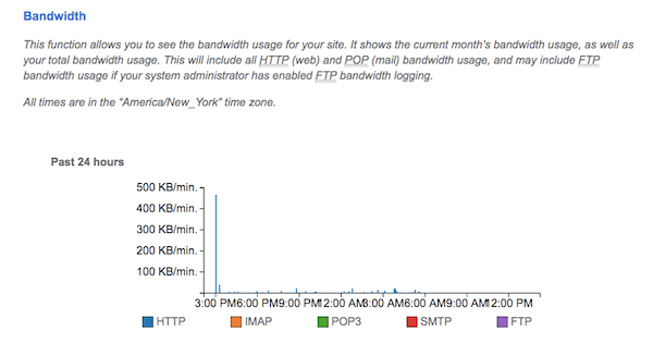 Server issues - Bandwidth Data
