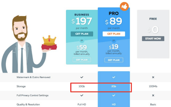 Conversion Rate Optimization - PowToon Pricing Page Updated