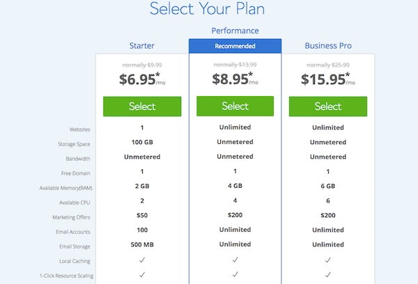 Upsell and Cross-sell - BlueHost Plans