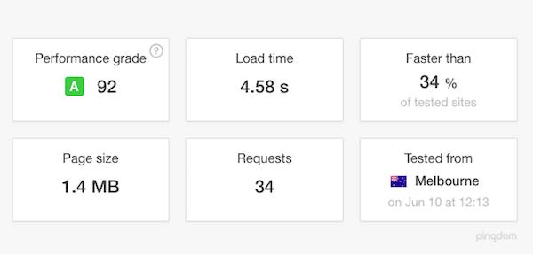 Pingdom Speed Score