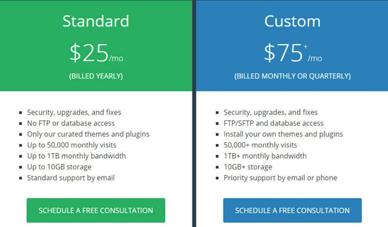 Efficient WP WordPress maintenance packages