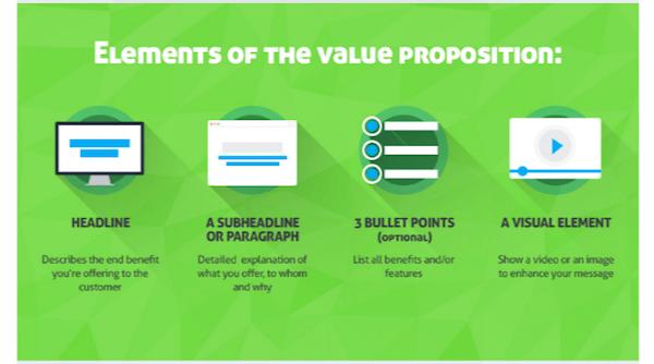 QuickSprout Value Proposition