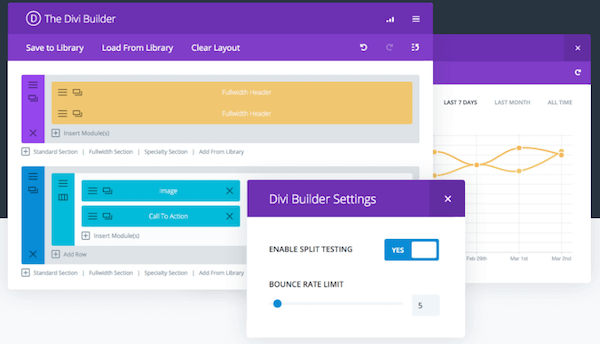 Split Testing in Divi Theme