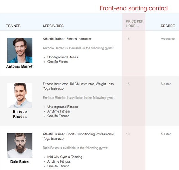 Toolset custom search results priority