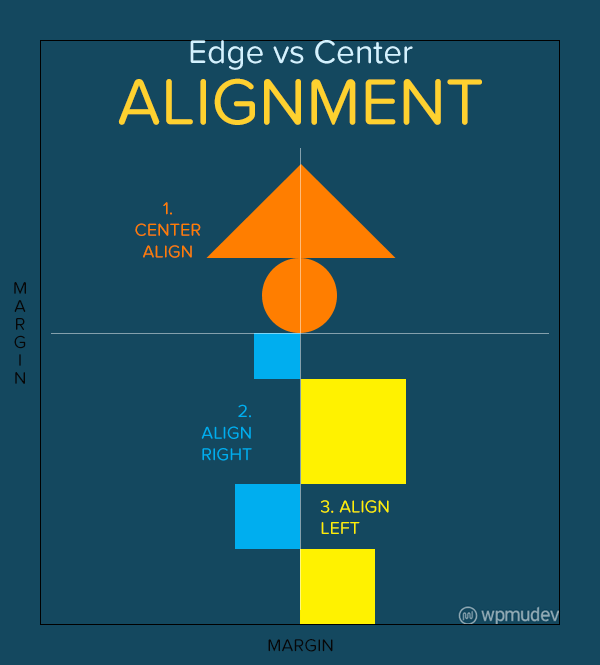 Edge and center alignment in WordPress design - tips for developers