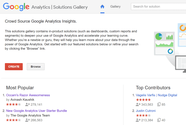 Screenshot of Google Analytics Solutions Gallery
