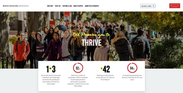 Boston University website - powered by WordPress CMS