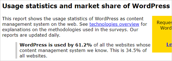 Usage statistics and market share of WordPress.