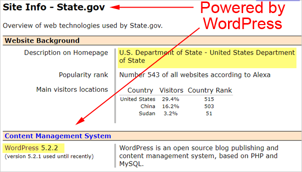 State.gov website - Powered by WordPress CMS.