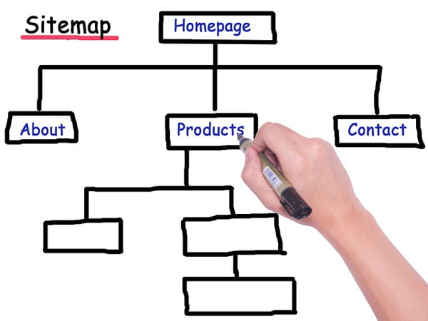Why You Should Create a Visual Sitemap For Your WordPress Site