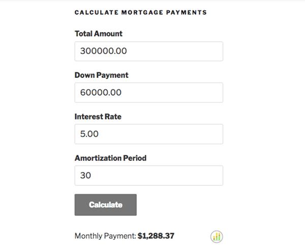 Example of responsive mortgage calculator wordpress plugin.