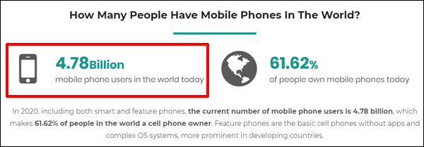 Users Worldwide That Own Mobile Phones
