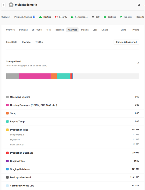 Hosting Analytics Storage Used real time report.