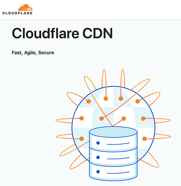 Cloudflare CDN image.