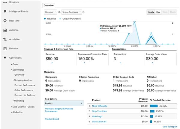 WooCommerce Google Analytics example.