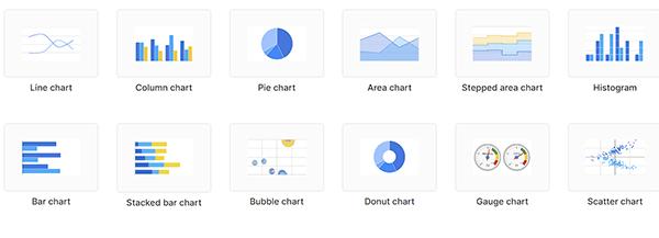 Various charts.