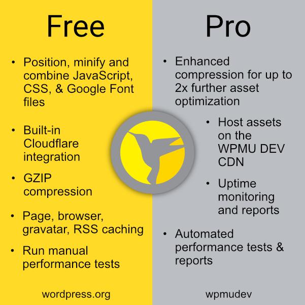 Hummingbird free vs pro