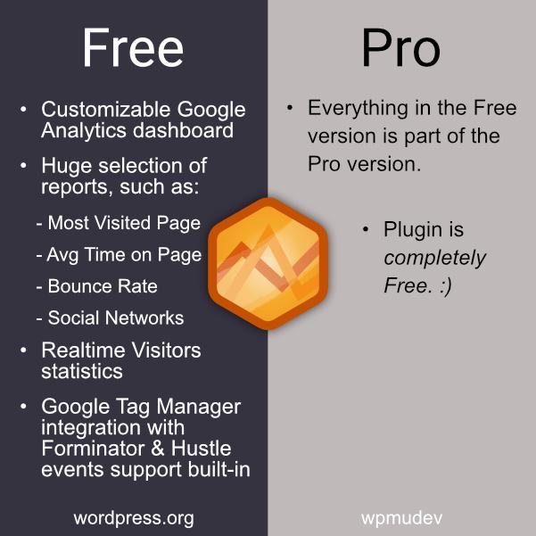 Beehive free vs pro