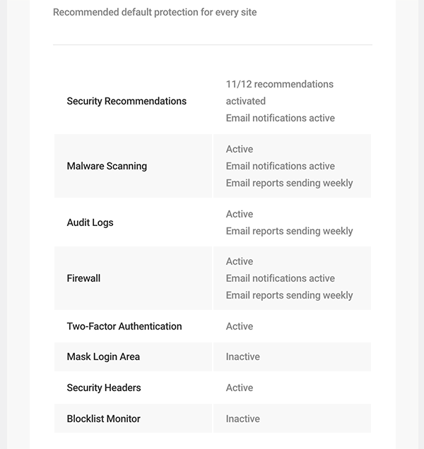 Recommended security configs.