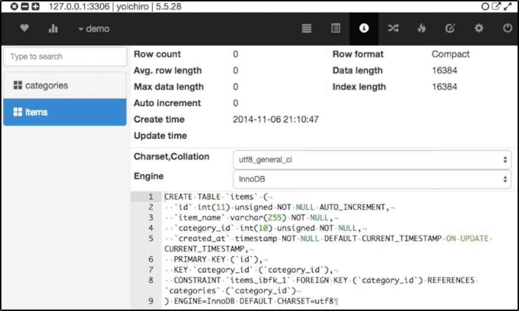 My SQL Admin