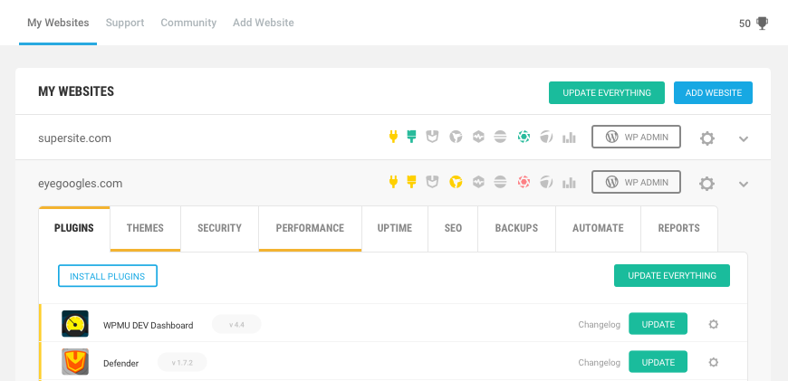 The Hub - Complete WordPress Site Management Solution.