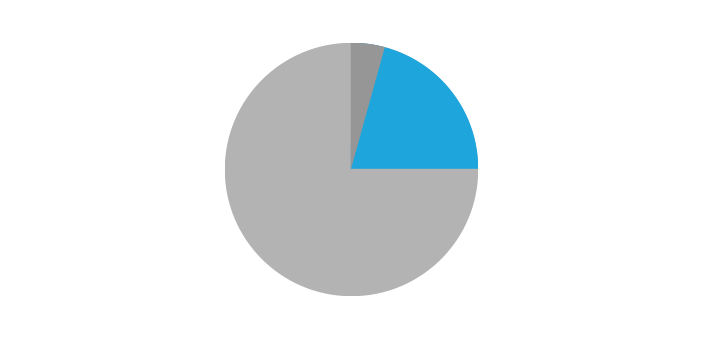 pie-graph-icon