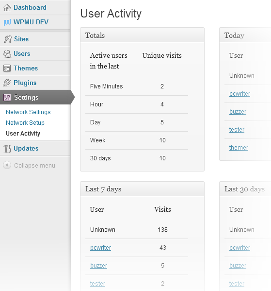 See at a glance who's been active in your network.