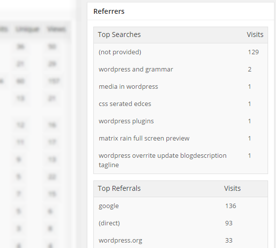 Analytics - Dashboard - Referrers