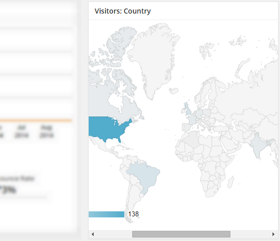 Analytics - Dashboard - Visitors-Country