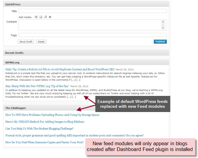Example of a dashboard of a blog created after dashboard feed plugin installed