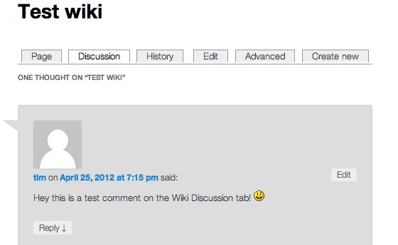 Test wiki - Discussion Top