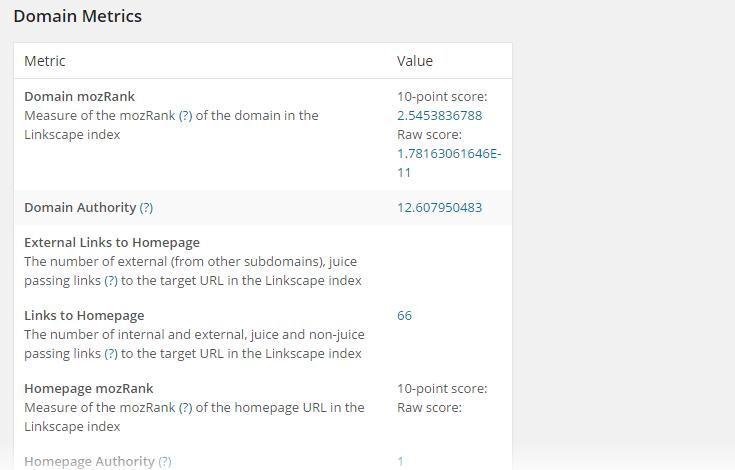 Moz Domain Metrics