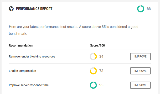 performance report results