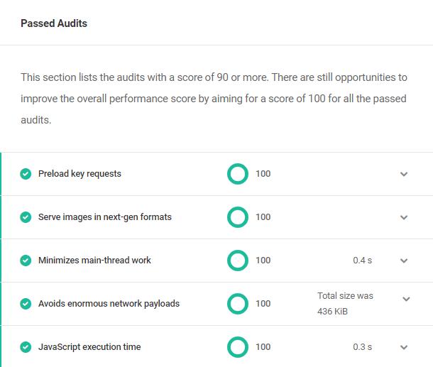Performance Test passed audits