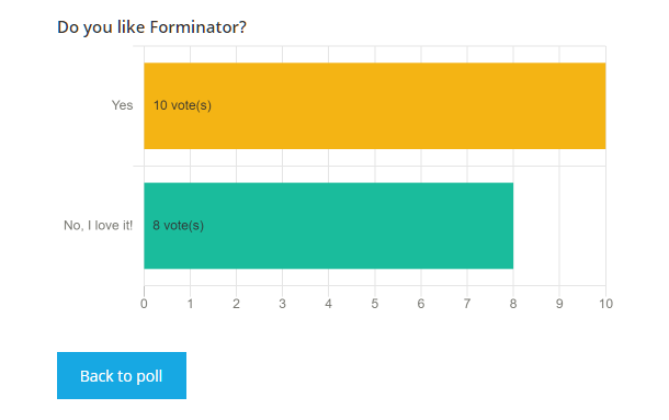 Display Forminator poll results as a bar graph