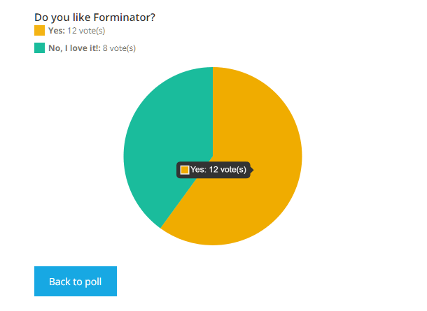 Display Forminator poll results as a pie chart
