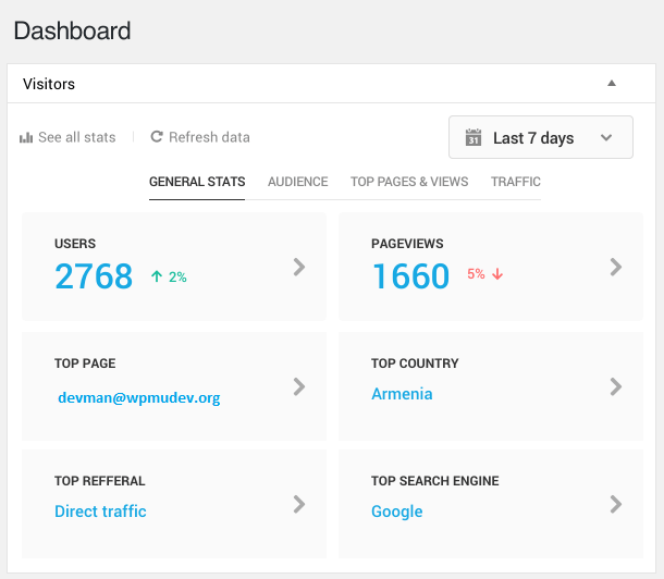 Beehive Dashboard widget with stats