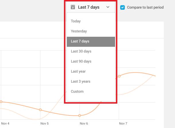 Beehive Statistics time frame filter