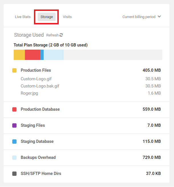 Main hosting storage chart